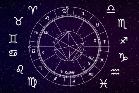 Spring is Coming: Horoscopes