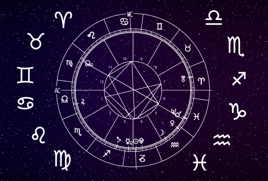 Spring+is+Coming%3A+Horoscopes